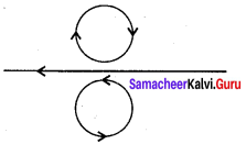 Samacheer Kalvi 12th Physics Solutions Chapter 4 Electromagnetic Induction and Alternating Current-69