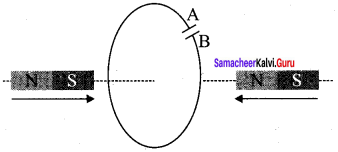 Samacheer Kalvi 12th Physics Solutions Chapter 4 Electromagnetic Induction and Alternating Current-71