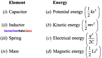 Samacheer Kalvi 12th Physics Solutions Chapter 4 Electromagnetic Induction and Alternating Current-84