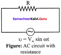 Samacheer Kalvi 12th Physics Solutions Chapter 4 Electromagnetic Induction and Alternating Current-91