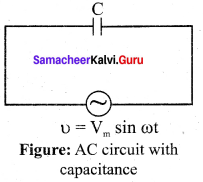 Samacheer Kalvi 12th Physics Solutions Chapter 4 Electromagnetic Induction and Alternating Current-93
