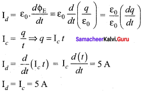 Physics Samacheer Kalvi 12th Solutions Chapter 5 Electromagnetic Waves