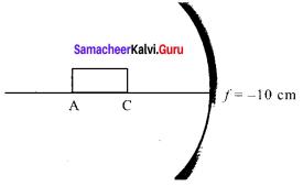 12th Physics Chapter 6 Book Back Answers Optics Samacheer Kalvi
