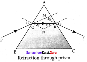 Samacheer Kalvi 12th Physics Solutions Chapter 6 Optics-27