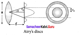 Samacheer Kalvi 12th Physics Solutions Chapter 6 Optics-38
