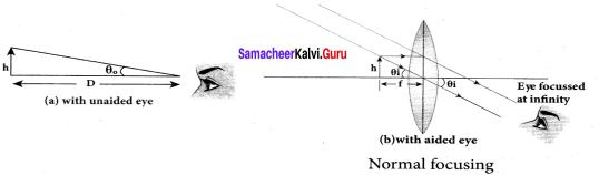 Samacheer Kalvi 12th Physics Solutions Chapter 6 Optics-40