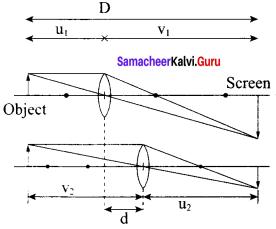 Samacheer Kalvi 12th Physics Solutions Chapter 6 Optics-48