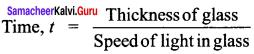 Samacheer Kalvi 12th Physics Solutions Chapter 6 Optics-50