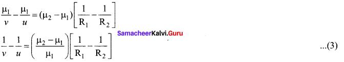 Samacheer Kalvi Guru 12 Physics Solutions Chapter 6 Optics