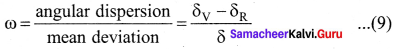 Samacheer Kalvi 12th Physics Solutions Chapter 6 Optics q11