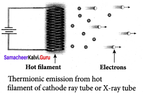 Samacheer Kalvi 12th Physics Solutions Chapter 7 Dual Nature of Radiation and Matter-22