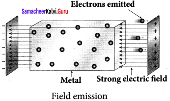 Samacheer Kalvi 12th Physics Solutions Chapter 7 Dual Nature of Radiation and Matter-23