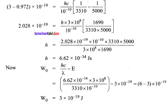 Samacheer Kalvi 12th Physics Solutions Chapter 7 Dual Nature of Radiation and Matter-43.1