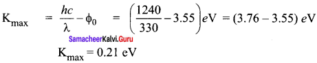 Samacheer Kalvi 12th Physics Solutions Chapter 7 Dual Nature of Radiation and Matter-5