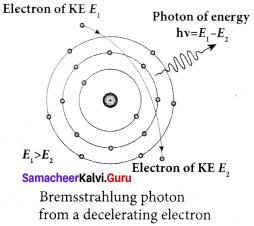 Samacheer Kalvi 12th Physics Solutions Chapter 7 Dual Nature of Radiation and Matter-53