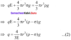 Samacheer Kalvi 12th Physics Solutions Chapter 8 Atomic and Nuclear Physics-12