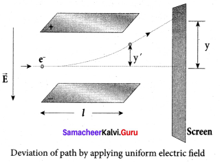 Samacheer Kalvi 12th Physics Solutions Chapter 8 Atomic and Nuclear Physics-6