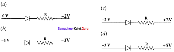 Samacheer Kalvi 12th Physics Solutions Chapter 9 Semiconductor Electronics-1