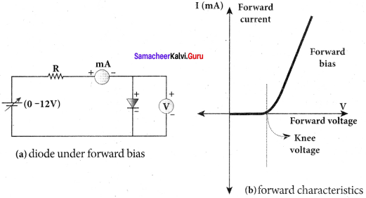 Samacheer Kalvi 12th Physics Solutions Chapter 9 Semiconductor Electronics-23