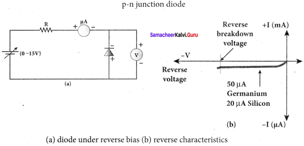 Samacheer Kalvi 12th Physics Solutions Chapter 9 Semiconductor Electronics-24