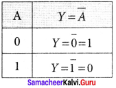 Samacheer Kalvi 12th Physics Solutions Chapter 9 Semiconductor Electronics-34