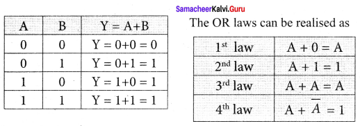 Samacheer Kalvi 12th Physics Solutions Chapter 9 Semiconductor Electronics-35