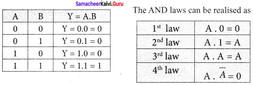 Samacheer Kalvi 12th Physics Solutions Chapter 9 Semiconductor Electronics-36