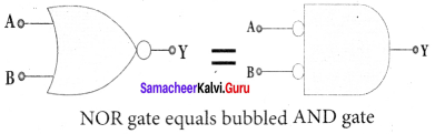 Samacheer Kalvi 12th Physics Solutions Chapter 9 Semiconductor Electronics-38