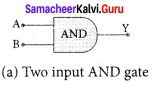 Samacheer Kalvi 12th Physics Solutions Chapter 9 Semiconductor Electronics-6