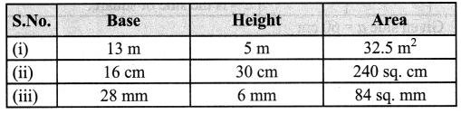 Samacheer Kalvi 7th Maths Solutions Term 1 Chapter 2 Measurements Intext Questions 7