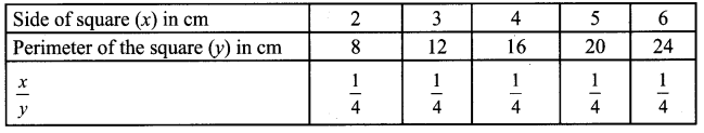 Samacheer Kalvi 7th Maths Solutions Term 1 Chapter 4 Direct and Inverse Proportion Intext Questions 8