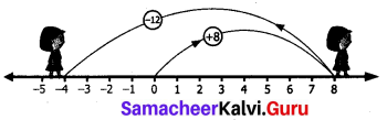7th Standard Maths Number System Exercise 1.1 Term 1 Chapter 1 Samacheer Kalvi
