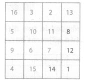 Samacheer Kalvi 7th Maths Term 1 Chapter 6 Information Processing Ex 6.1 11