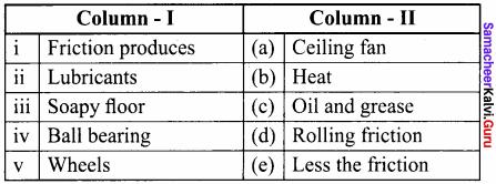 8th Standard Science Force And Pressure Samacheer Kalvi
