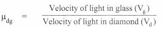 Samacheer Kalvi 8th Science Solutions Term 1 Chapter 3 Light 10