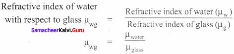 Samacheer Kalvi 8th Science Solutions Term 1 Chapter 3 Light 12