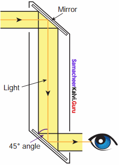 Samacheer Kalvi Guru 8th Standard Science Solutions Term 1 Chapter 3 Light