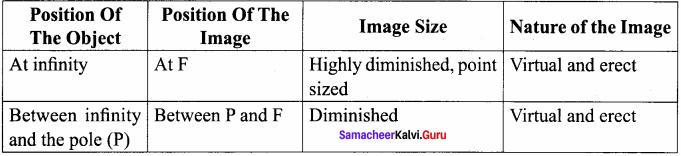 Samacheer Kalvi 8th Science Solutions Term 1 Chapter 3 Light