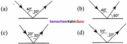 8th Std Science Light Lesson Samacheer Kalvi Term 1 Chapter 3