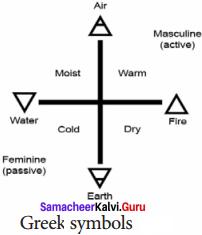 8th Science Matter Around Us Question Answer Samacheer Kalvi Term 1 Chapter 4