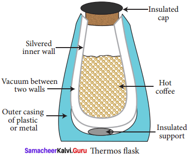 Science Term 2 Samacheer Kalvi 8th Science Chapter 1 Heat