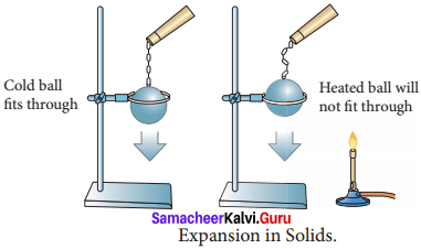 Samacheer Kalvi Guru 8th Science Term 2 Chapter 1 Heat