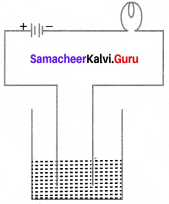 Samacheer Kalvi 8th Science Solutions Term 2 Chapter 2 Electricity 14