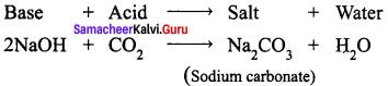Samacheer Kalvi Guru 8th Science Solutions Term 2 Chapter 3 Air