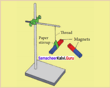 Magnetism 8th Class Samacheer Kalvi Science Solutions Term 3 Chapter 2