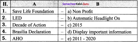 Samacheer Kalvi 8th Social Science Civics Solutions Term 2 Chapter 3 Road Safety Rules and Regulations 7
