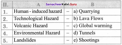 Samacheer Kalvi Guru 8 Social Science Geography Solutions Term 2 Chapter 2 Hazards