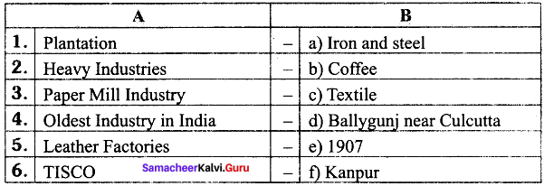 Samacheer Kalvi 8th Social Science History Solutions Term 2 Chapter 2 Development of Industries in India 3