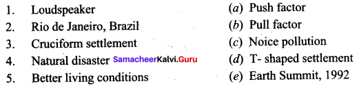 Man And Environment Class 9 Samacheer Kalvi Social Science Geography Solutions Chapter 6