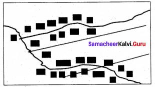 Samacheer Kalvi 9th Social Science Geography Solutions Chapter 6 Man And Environment